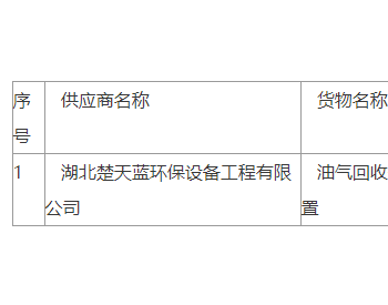 招标|中油黑龙江农垦石油有限公司虎林油库改扩建工程油气回收设备采购项目成交公告