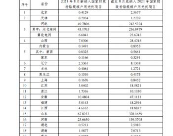 国家能源局:8月户用光伏新增装机近1.85GW 累计超9.52GW