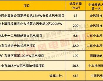 中标丨412MW!6个风电项目开标,这四家整机商预中标!