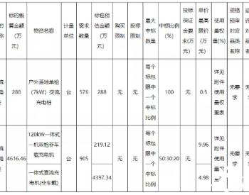 招标 | 贵州电网2021年省级集中采购物资(电动汽