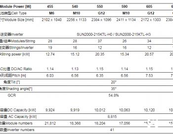 天合光能至尊G12系列优势显著 获德国Fraunhofer ISE研究认可