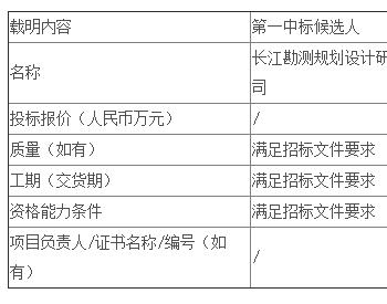 中标 | 湖南公司新<em>能源公司</em>耒阳50MW农光互补光伏发电项目EPC总承包公开招标中标候选人公示