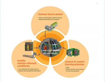 核聚变:美国和中国竞相建造世界上第一座商业核电
