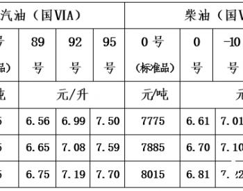 青海:一价区92号汽油最高零售价为6.99元/升 0号柴油最高零售价为6.61元/升