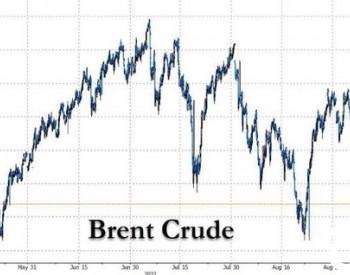 机构:如果今年冬天够冷,油价将升破90美元