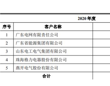 广东电网会下蛋的金鸡来IPO了!