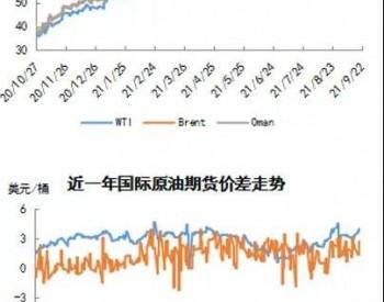 国际原油市场周评(9月30日-10月6日)