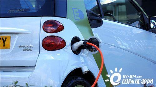 新能源汽车为中土贸易合作带来新机遇