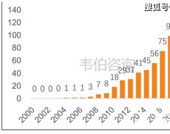 2021年光伏发电市场竞争格局与发展趋势深度研究报告(图表+数据)