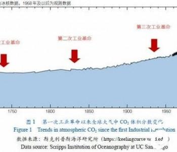 中国工程院院士黄震:碳中和愿景下的能源变革