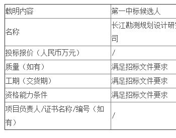 中标 | 长源电力荆州热电石首高陵农光互补光伏发