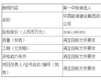 中标 | 浙江公司北仑一发鱼塘渣场5.3MW光伏发电项