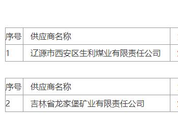 中标|辽源市热力集团有限公司辽源市热力集团2021