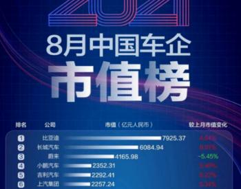比亚迪vs长城汽车:谁将是中国车企王者