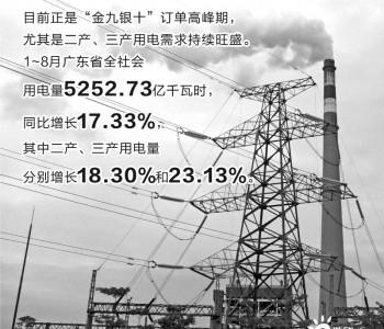 """珠三角多地迎最严限电 企业主翘盼""""用电自由"""""""