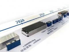 """技术与商业模式创新为驱动力 供应链协同打通动力电池产业""""任督二脉"""""""