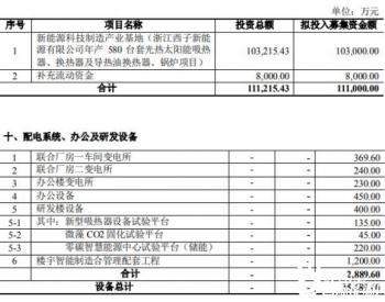 杭锅股份:募投项目主要生产太阳能光热储能一体化设备