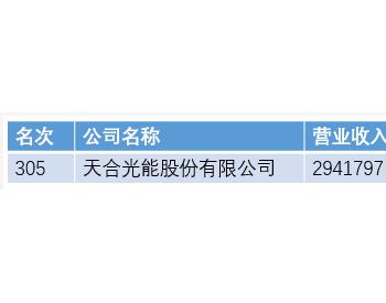 天合光能同时荣登中国三大榜单