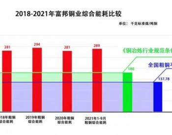 中国有色集团下属沈阳矿业公司<em>节能</em>降耗推进不力