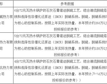 招标 | 大庆市热力集团有限公司2021-2024年度脱硫