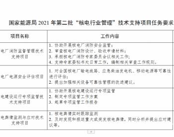 """国家能源局2021年第二批""""核电行业管理""""技术支持"""