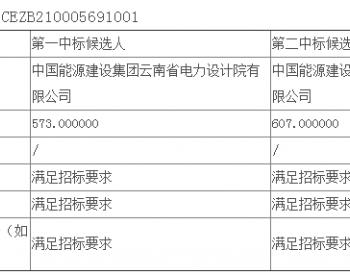 中标丨国电电力云南新能源开发有限公司宣威西泽风电项目勘测设计公开招标中标候选人公示