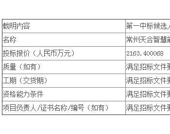 中标   山东公司菏泽公司二级泵站5.74MWp分布式光