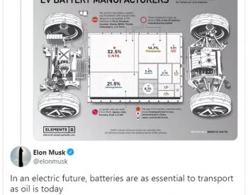 特斯拉CEO马斯克:未来电池对交通的重要性就像今天的石油