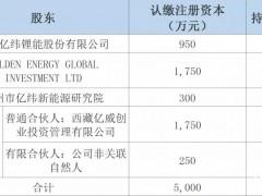 <em>亿纬锂能</em>成立燃料电池子公司