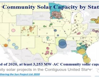 <em>美国能源</em>部宣布:2025年前户用光伏增长730%