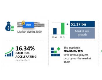 2021-25全球工业以太网电缆年复合增率超16%