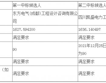 中标 | 神皖能源宿州电厂厂内4.34592MWp分布式光