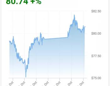 油价飙升!美国原油冲上7年来最高值!
