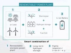 巴拉德与HDF Energy共同宣布世界首个多兆瓦级基荷氢能发电厂