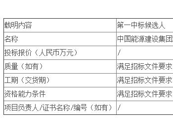 湖南公司宝庆电厂厂区5.5MW分布式光伏发电项目EPC