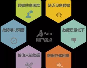 数字化产品:Edge-Agent智能终端与远程听诊系统
