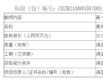 中标丨广东陆河河口风电项目风力发电机组塔筒及附件采购项目公开招标中标候选人公示