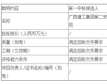 中标 | 广东公司综合能源10.894MWp光伏发电项目EP