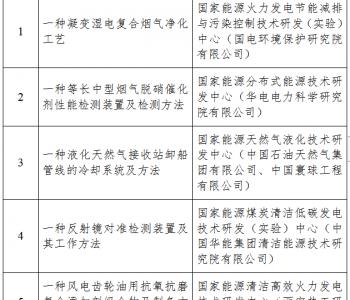 国家能源局公布能源领域第二十三届中国专利奖推荐