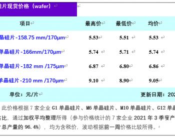 单晶硅片周评-硅片价格大幅