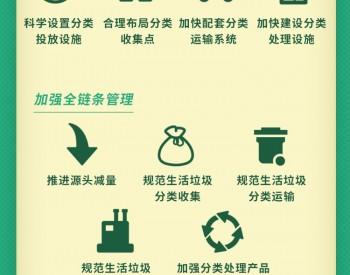 《安徽省住建厅关于进一步推进生活垃圾分类工作的