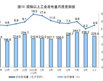国家统计局:2021年1-9月发电量同比增长10.7%