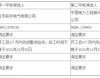 中标   江苏公司宿迁电厂涧南灰场光伏电站项目EPC工程公开招标项目中标候选人公示
