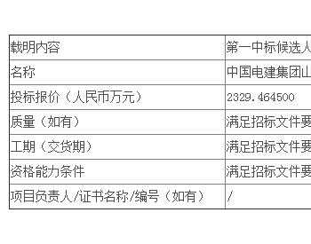 中标   宁夏电力宁东公司6MWp自发自用分布式光伏EPC公开招标项目中标候选人公示