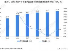 深度分析!十张图了解2022年中国抽水蓄能行业市