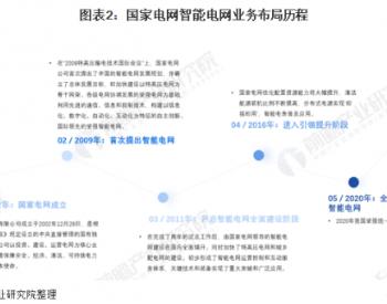 <em>智能电网</em>行业龙头国家电网:中国电网的掌控者
