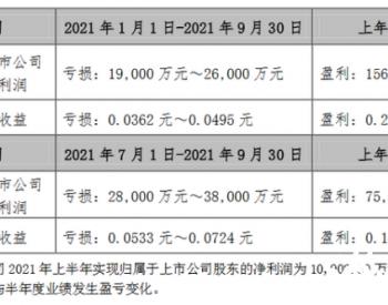 火电亏损严重业绩降幅高达110%,粤电力A发债百亿