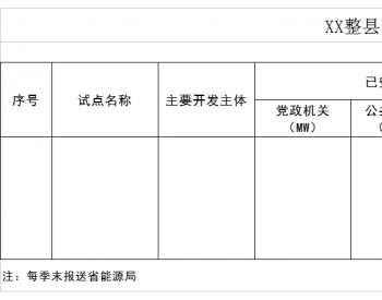 广东省能源局转发国家能源局综合司关于公布整县(市、区)屋顶分布式光伏开发试点名单的通知