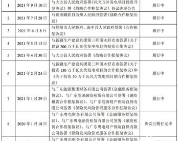 总投资60亿元!粤电力A拟在青海开发120万千瓦光伏发电项目