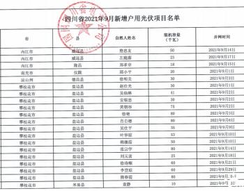 2021年9月四川省纳入国补规模<em>户用光伏</em>项目名单统计数据表